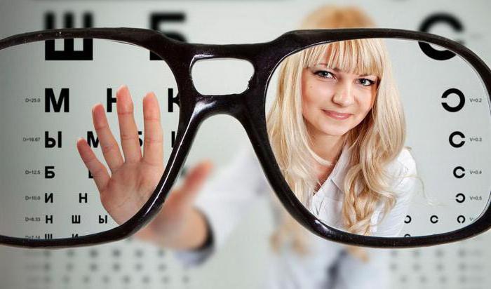 очки от зрения