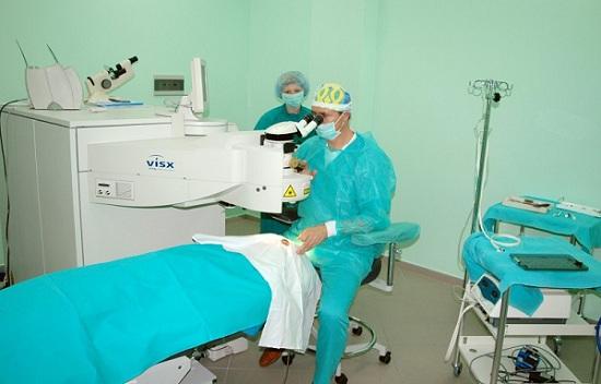 хирургия, операция