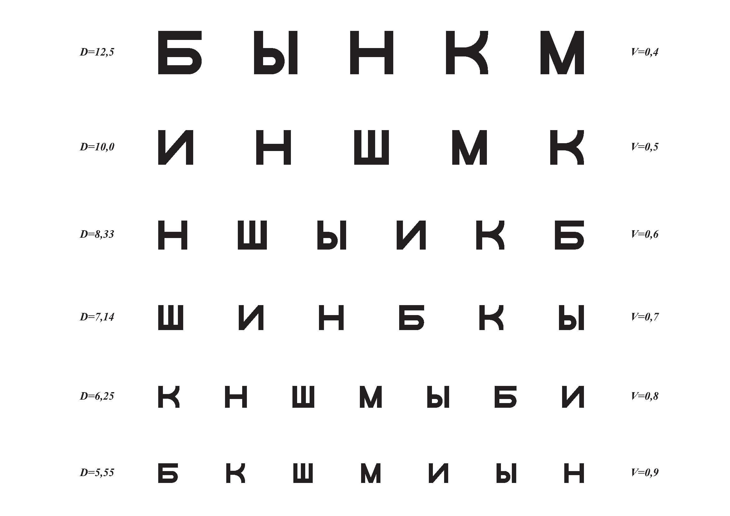 таблица для зрения