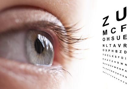 миопия и глаза
